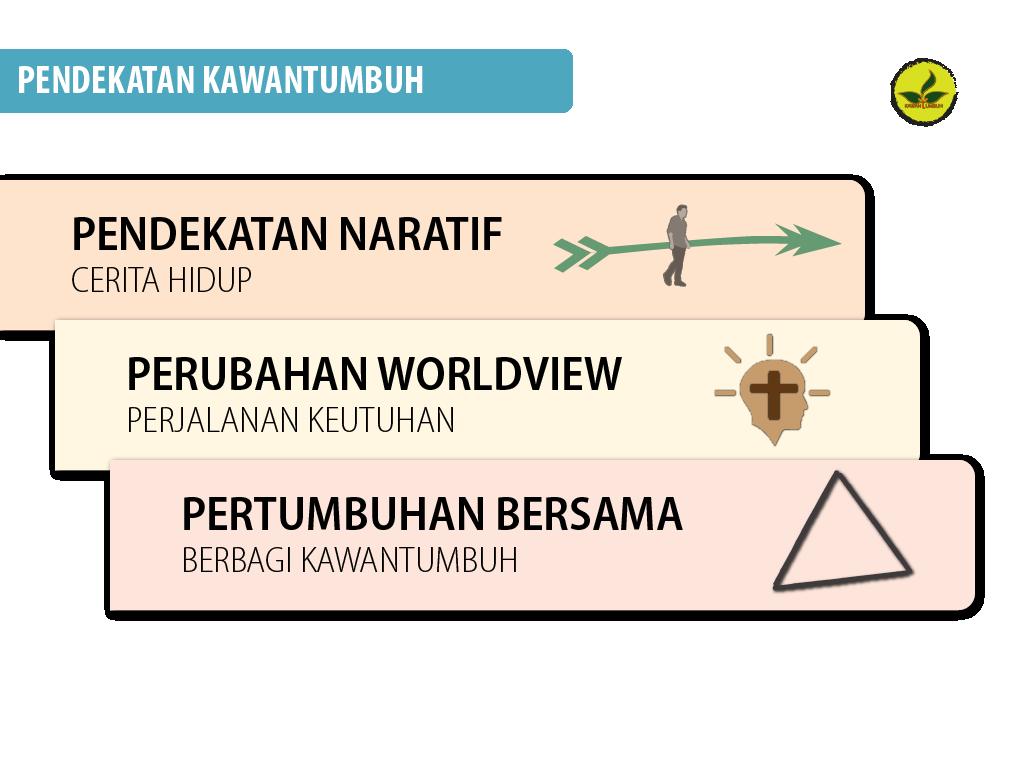 Infographics Mengenal KawanTumbuh - Pendekatan-01.png