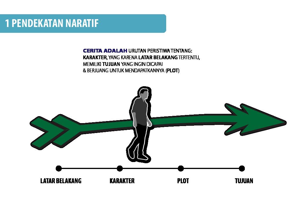 Infographics Mengenal KawanTumbuh - Pendekatan-02.png
