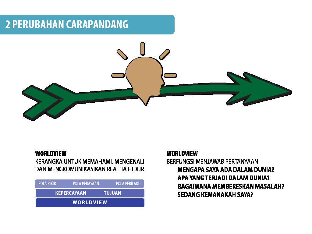 Infographics Mengenal KawanTumbuh - Pendekatan-03.png
