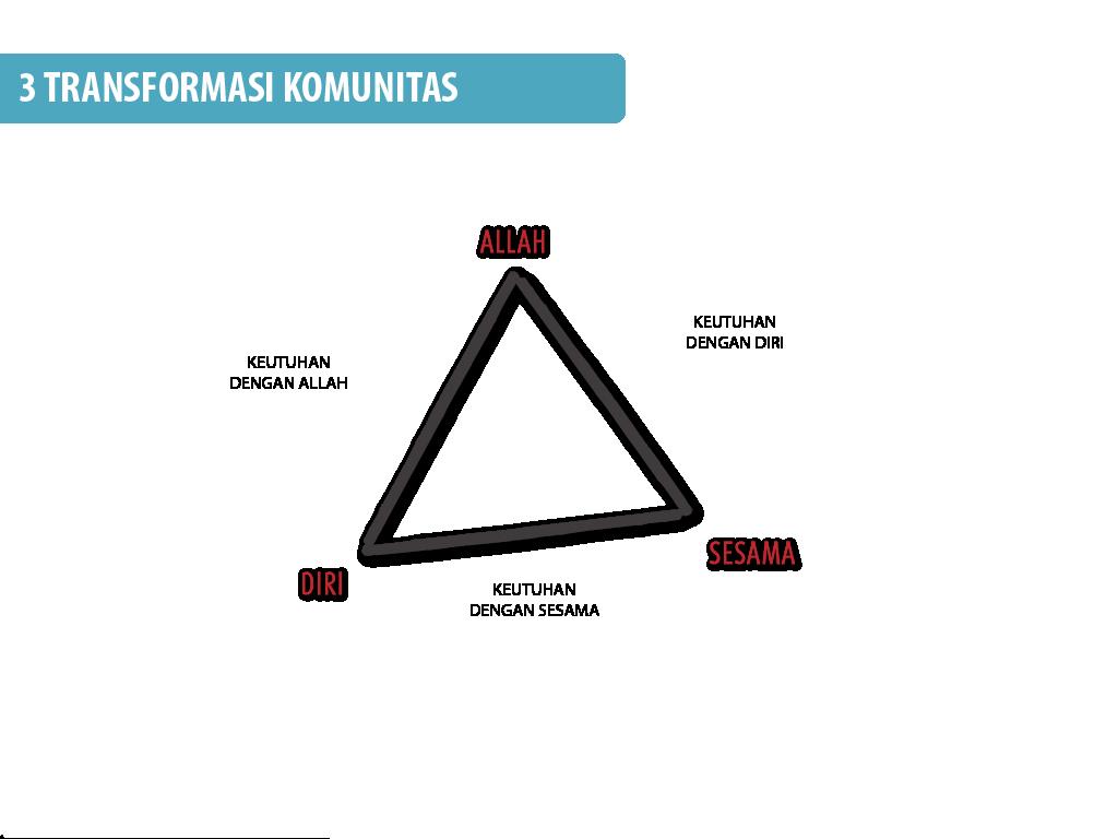 Infographics Mengenal KawanTumbuh - Pendekatan-04.png